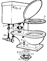 Exploded-View-Toilet